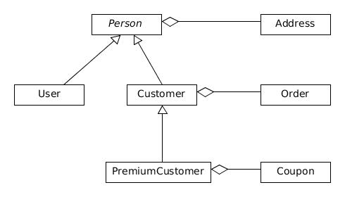 jpa example